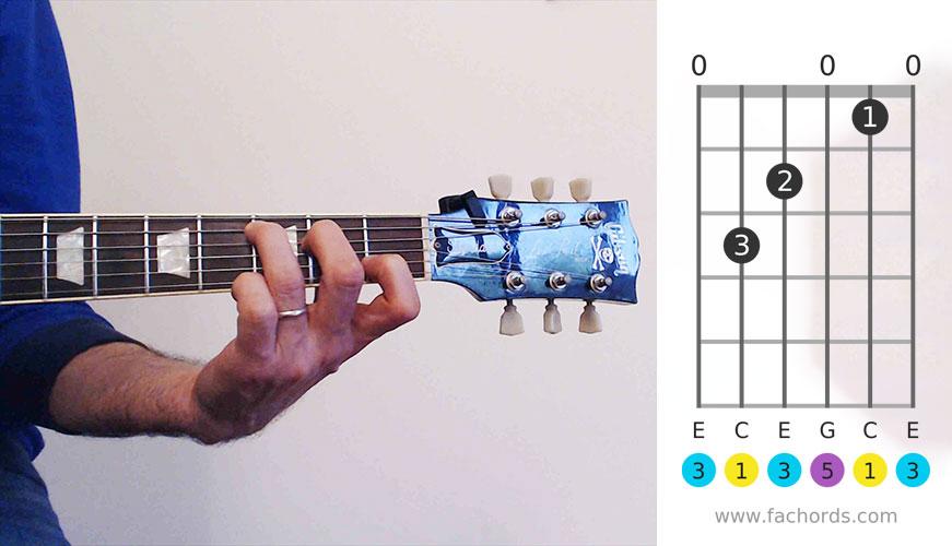 C major chord guitar diagram