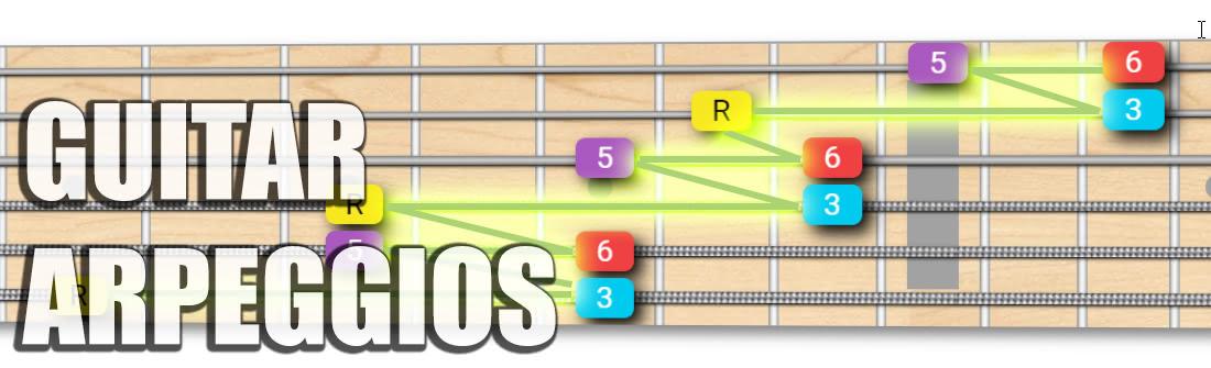 guitar arpeggios tutorial cover