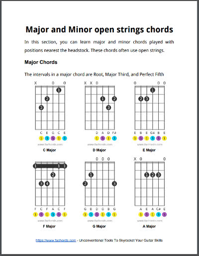 guitar chord chart page
