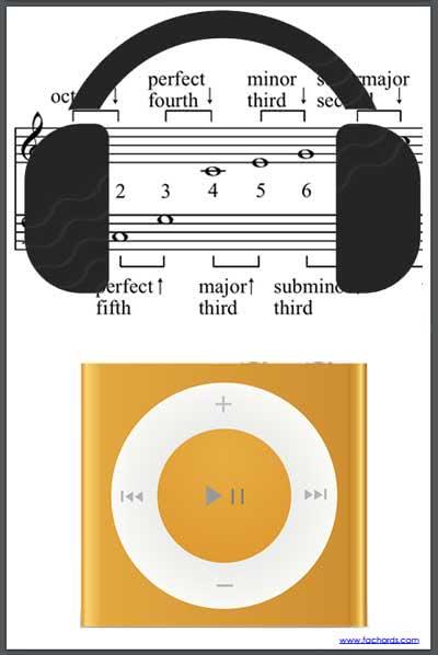 guitar interval ear training