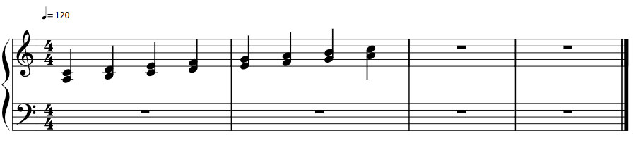 A minor scale harmonization